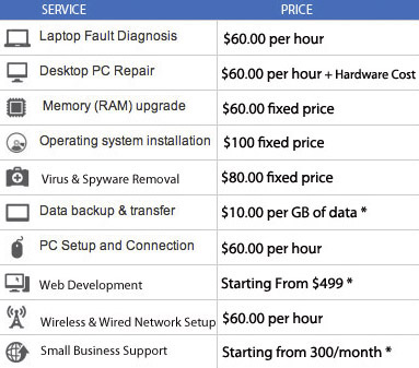 opcomputers computer repair virus removal small business computer